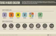 Gender Schooling Graphs