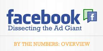 facebook dissecting the ad giant