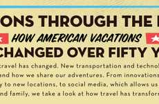 Family Vacation Graphs - The 'Destinations Through the Decades' Infograph Tells of Changing Times
