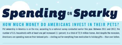 spending on sparky