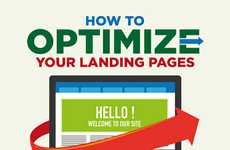 Online Optimization Advice Charts