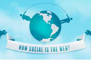 The 'How Social is the Web' Infograph Compares Social Media