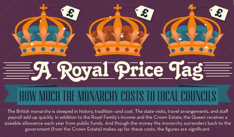 royal price tag