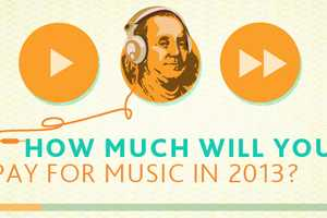 How Much Will You Pay for Music in 2013?