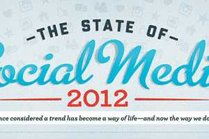 The 'State of Social Media 2012' Infographic Follows This Year So Far