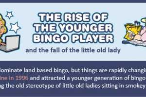 The 'Rise of Bingo' Infographic Marks a Change in The Industry