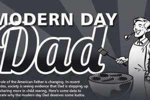 The 'Modern Day Dad' Infographic Highlights The Evolution of Fatherhood