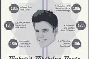 The 'Celebrity Gift' Infographic Highlights Extravagant Spending