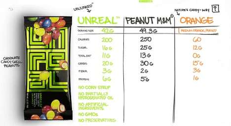 Kid-Created Sweet Alternatives - 'Unreal' Candy is Owned by a 15-Year-Old