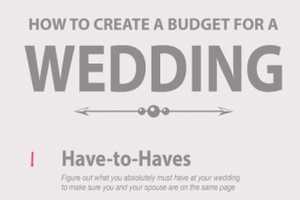 This 'Yobucko' Wedding Budget Infographic is a Cost-Conscious Guide