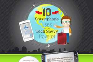 Traveling Infographic Gives Tips on How to Be a Better Traveller