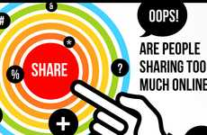 Over-Sharing on Social Media