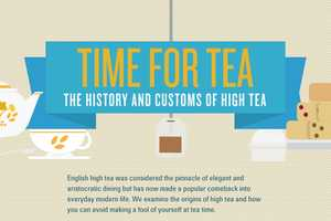 The 'Time for Tea' Infographic is Simmering in Details