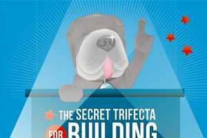 The 'Secret Trifecta for Building an Engaged Audience' Infographic
