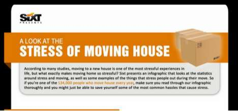 moving infographic by sixt