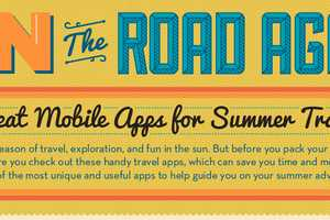 The 'On the Road Again' Infographic is a Convenient Destination