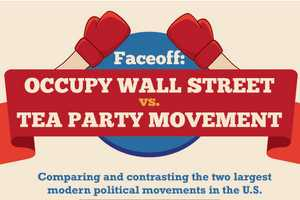 The 'Faceoff: Occupy Wall Street vs. Tea Party Movement'