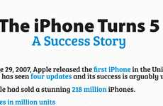Device-Dominating Data Charts - The iPhone 5 Year Anniversary Infographic is Thought-Provoking