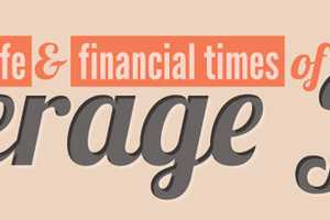 The Average Joe Finance Infographic Features Startling Stats