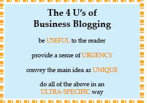 anatomy of a business blog post