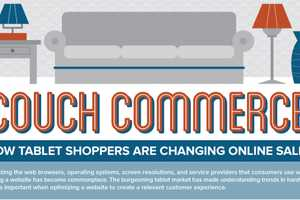 The 'Couch Commerce' Infographic is a Huge Helper for E-Commerce