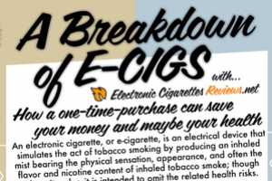 The Electronic Cigarette Infographic Weighs Pros and Cons