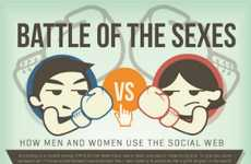 Social Media Gender Infographics - This Mashable 'Men vs. Women' Study Compares Genders