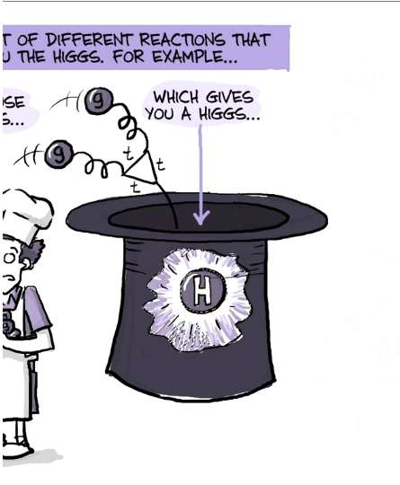 higgs boson explained video