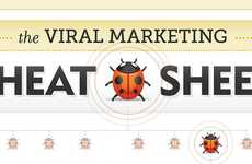 Word-of-Mouth Marketing Charts