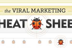 The Viral Marketing Cheat Sheet is Your Guide to Hitting it Big