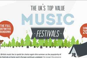 This 2012 Music Festival Infographic Details Savvy Savings