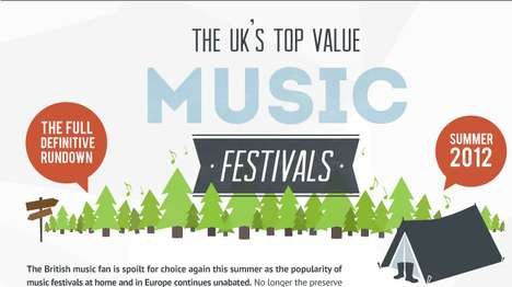 2012 music festival infographic