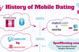 The History of Mobile Dating Infographic is An Amusing Read