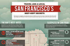 Golden Gate City Guides