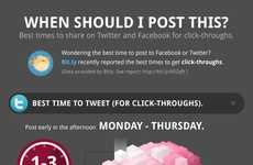 Best Tweeting Times Infographics - The Bitly Chart Explains When to Share Content on Social Media