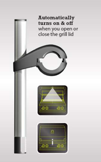 GrilLit Automatic Grill Light