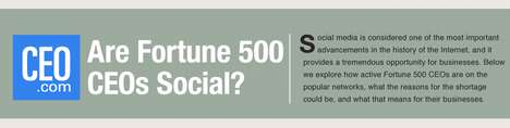 Are Fortune 500 CEOs Social