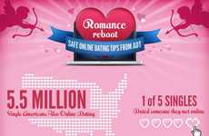Virtual Dating Infographics - The ADT Study Provides Statistics on Finding Love Online