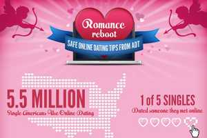 The ADT Study Provides Statistics on Finding Love Online