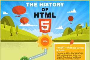The History Of HTML5 Infographic is a Must-Read