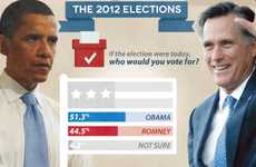15 Mitt Romney Gaffes