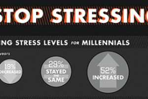 This Millennial Stressor Infographic is Englightening