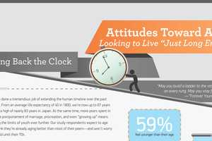 The Attitudes Towards Aging Infographic Is Thought-Provoking