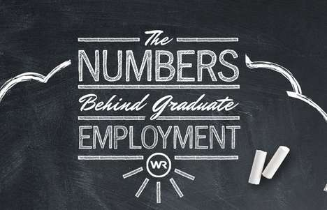 The numbers behind Graduate employment