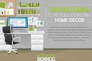 The 'Social Media is Revolutionizing Home Decorating' Chart Reveals