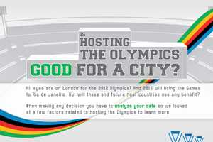 The 'Is Hosting the Olympics Good for a City?' Infographic is Revealing