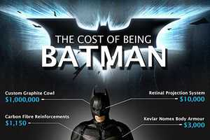 The 'Cost of Being Batman' Infographic Totals the Astronomical Number
