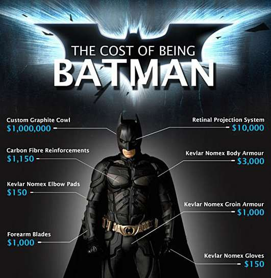 Pricey Superhero Graphics