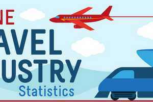 This Online Travel Industry Infographic is a Telling Snapshot