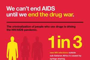 The 'We Can't End AIDS Until We End the Drug War' Chart is Telling